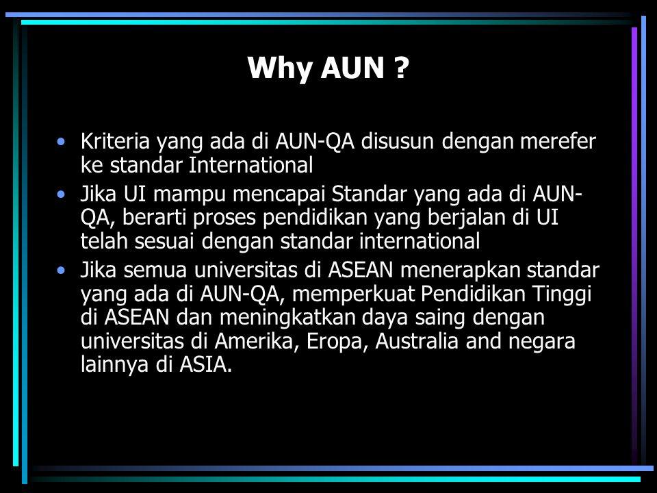 Why AUN Kriteria yang ada di AUN-QA disusun dengan merefer ke standar International.