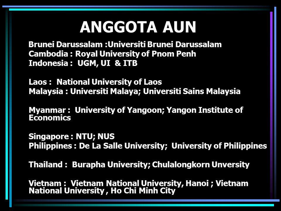 ANGGOTA AUN Brunei Darussalam :Universiti Brunei Darussalam