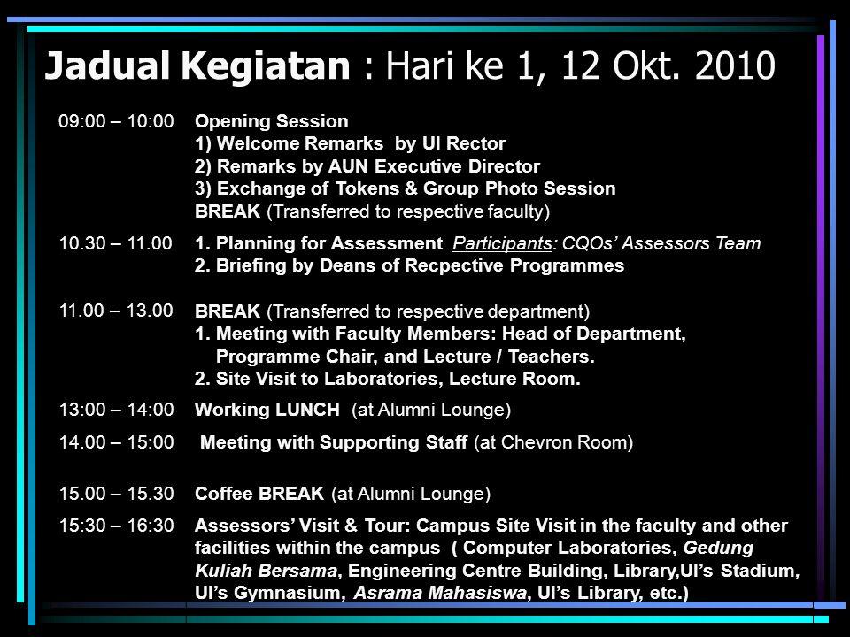 Jadual Kegiatan : Hari ke 1, 12 Okt. 2010