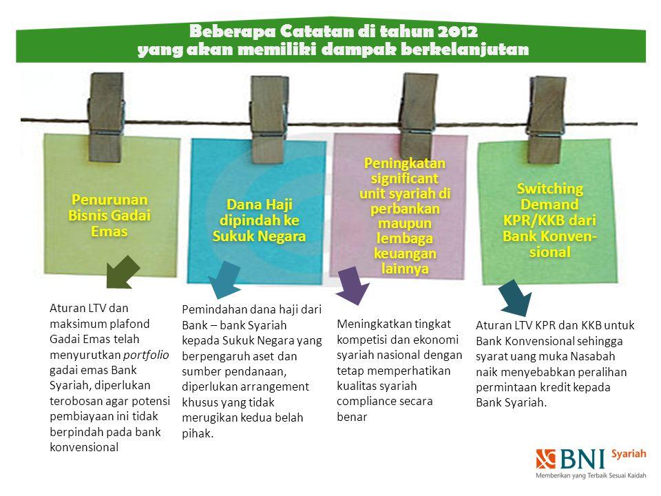 Beberapa Catatan di tahun 2012 yang akan memiliki dampak berkelanjutan