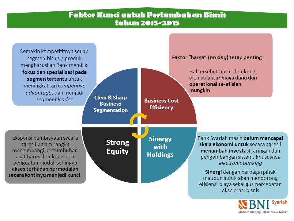 Faktor Kunci untuk Pertumbuhan Bisnis tahun 2013-2015