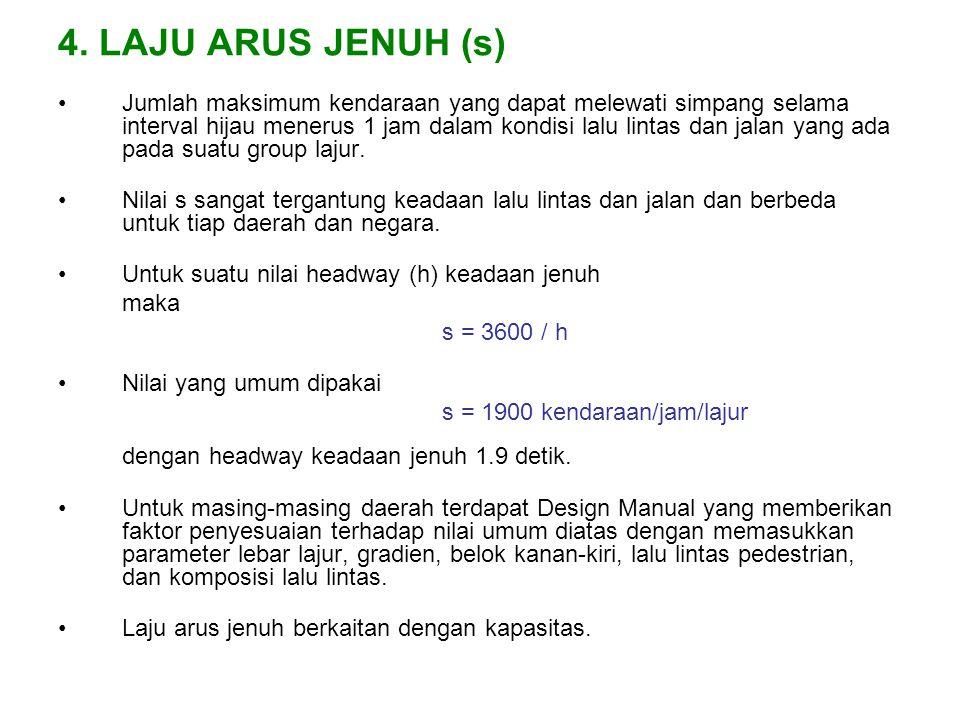 4. LAJU ARUS JENUH (s)