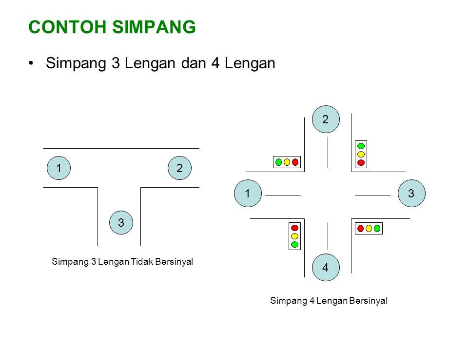 CONTOH SIMPANG Simpang 3 Lengan dan 4 Lengan 1 2 3 4 3 1 2