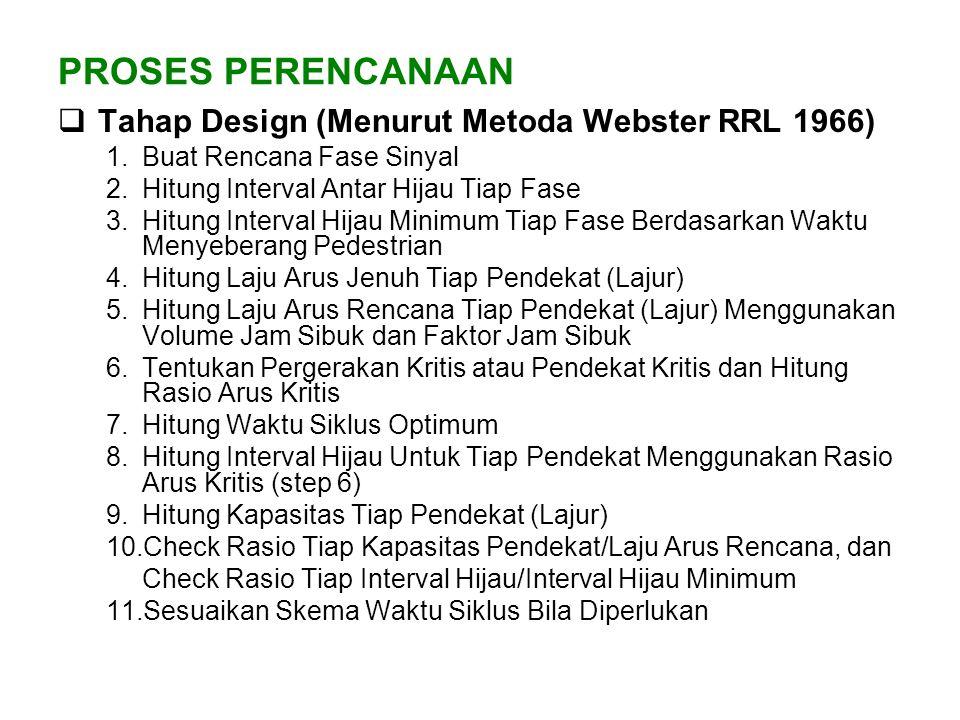 PROSES PERENCANAAN Tahap Design (Menurut Metoda Webster RRL 1966)