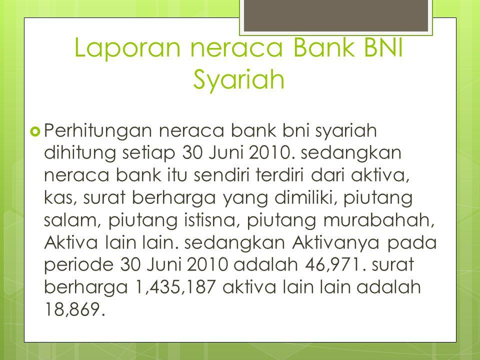 Laporan neraca Bank BNI Syariah