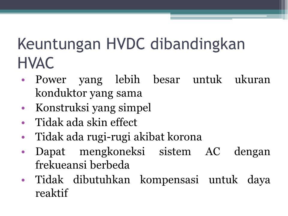 Keuntungan HVDC dibandingkan HVAC