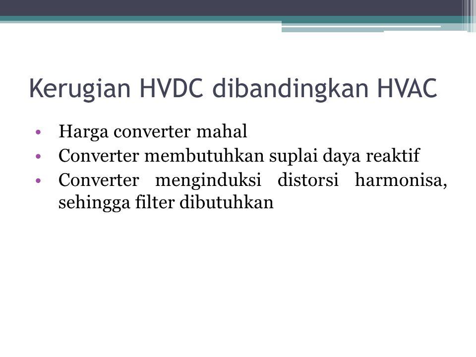 Kerugian HVDC dibandingkan HVAC
