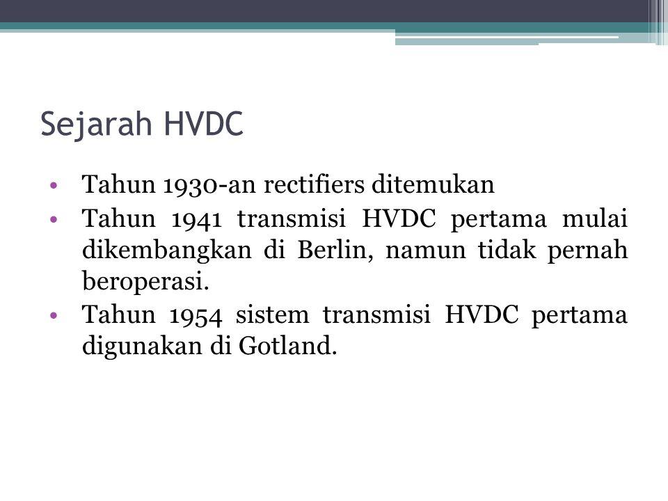 Sejarah HVDC Tahun 1930-an rectifiers ditemukan