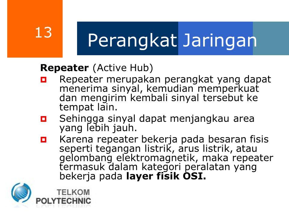 Perangkat Jaringan Repeater (Active Hub)