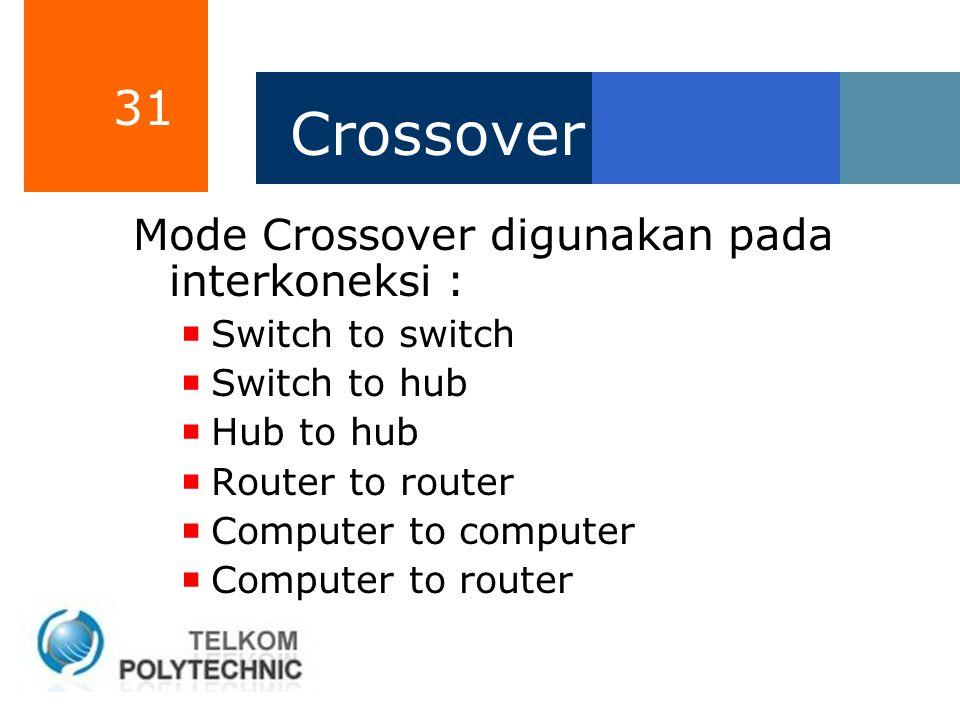 Crossover Mode Crossover digunakan pada interkoneksi :