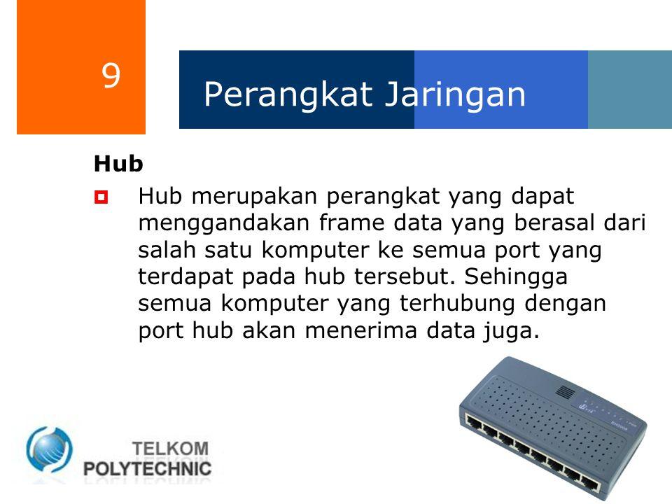 Perangkat Jaringan Hub