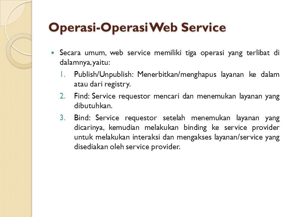 Operasi-Operasi Web Service
