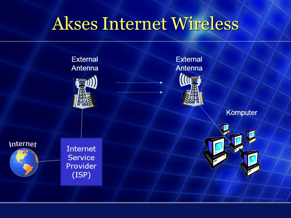 Akses Internet Wireless