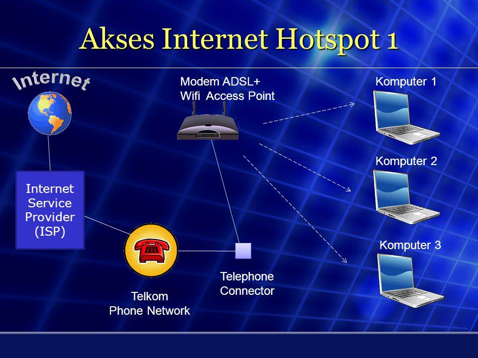 Akses Internet Hotspot 1