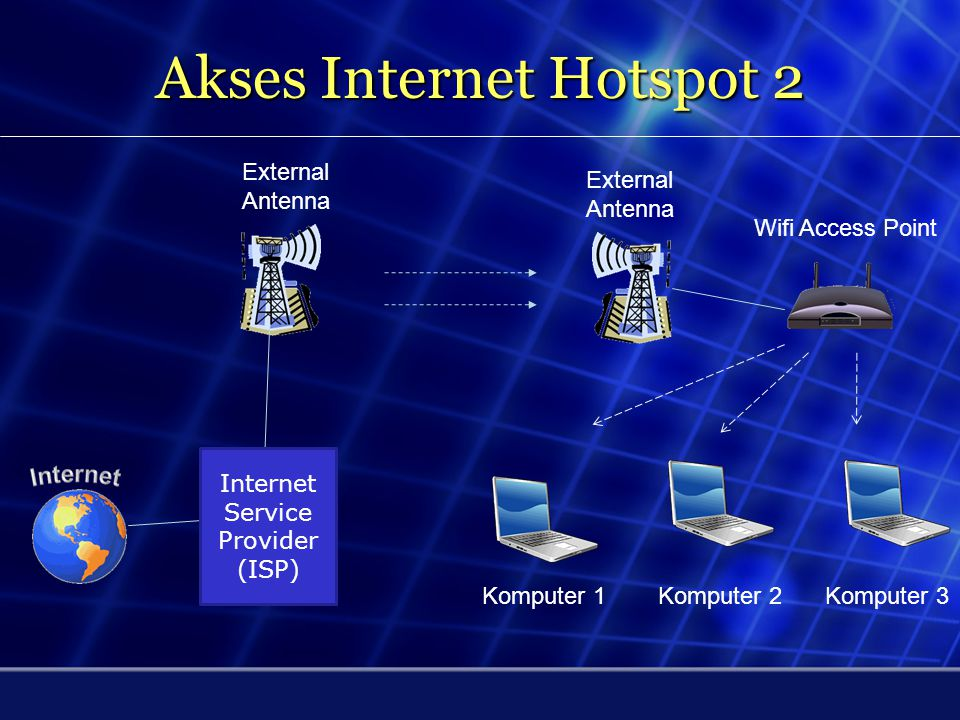 Akses Internet Hotspot 2