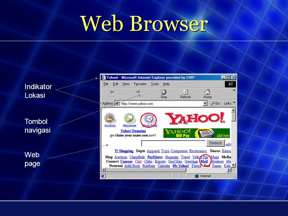Web Browser Indikator Lokasi Tombol navigasi Web page 24
