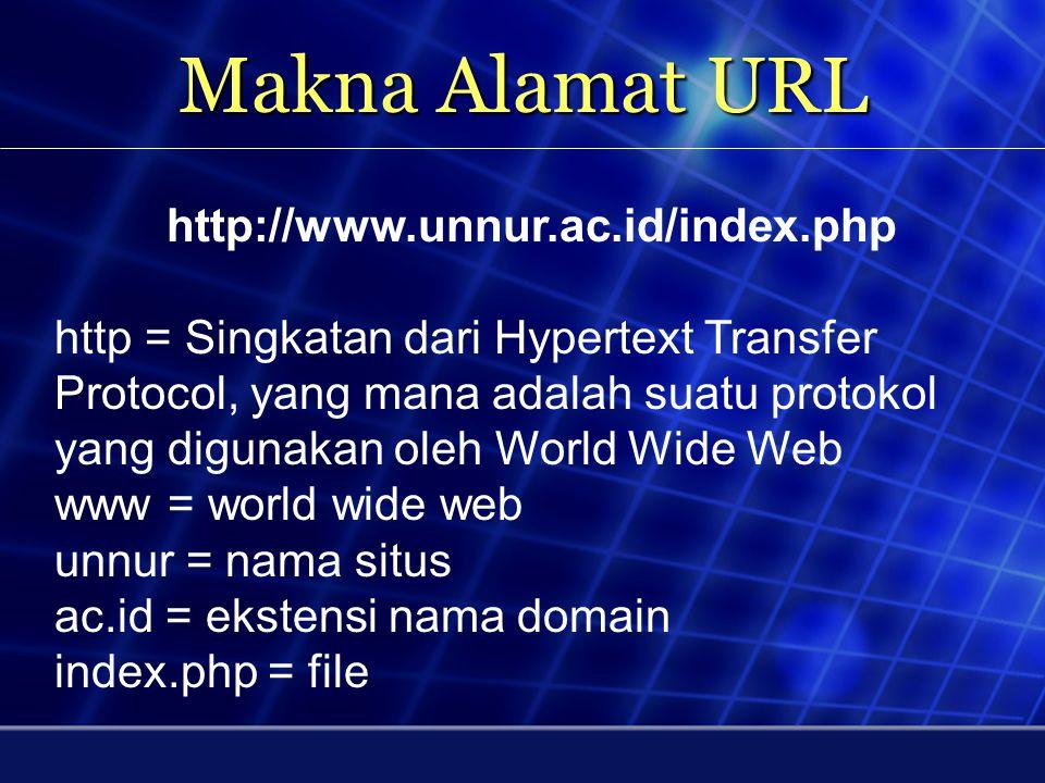Makna Alamat URL http://www.unnur.ac.id/index.php