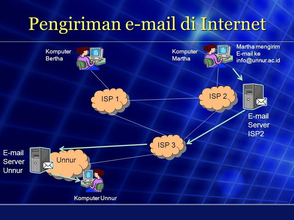 Pengiriman e-mail di Internet