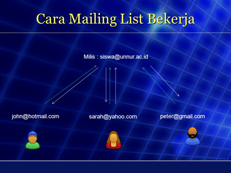 Cara Mailing List Bekerja