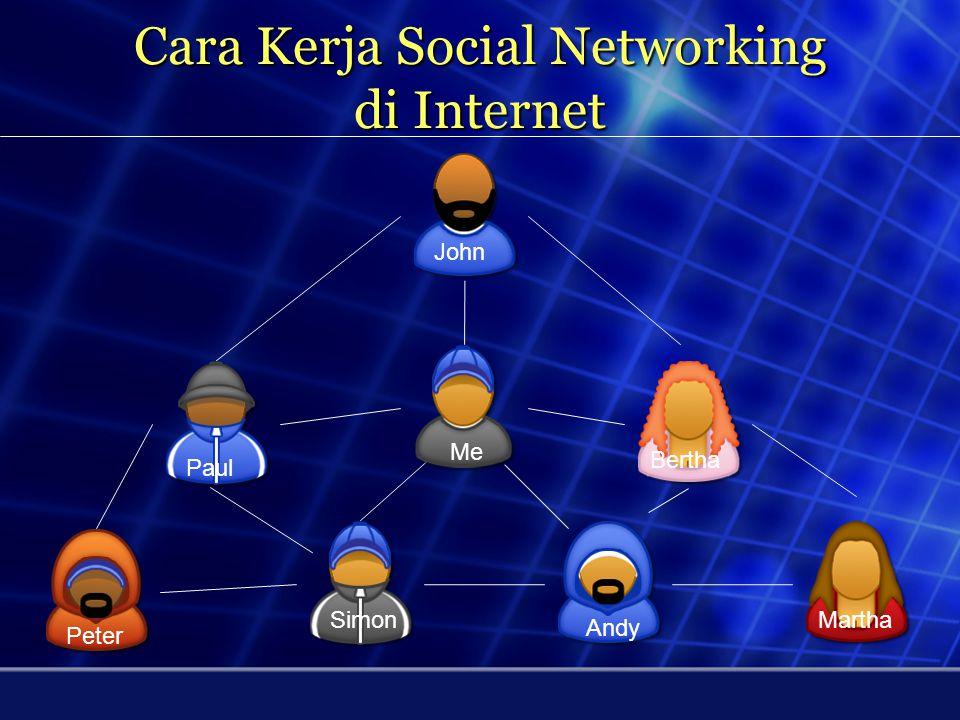 Cara Kerja Social Networking