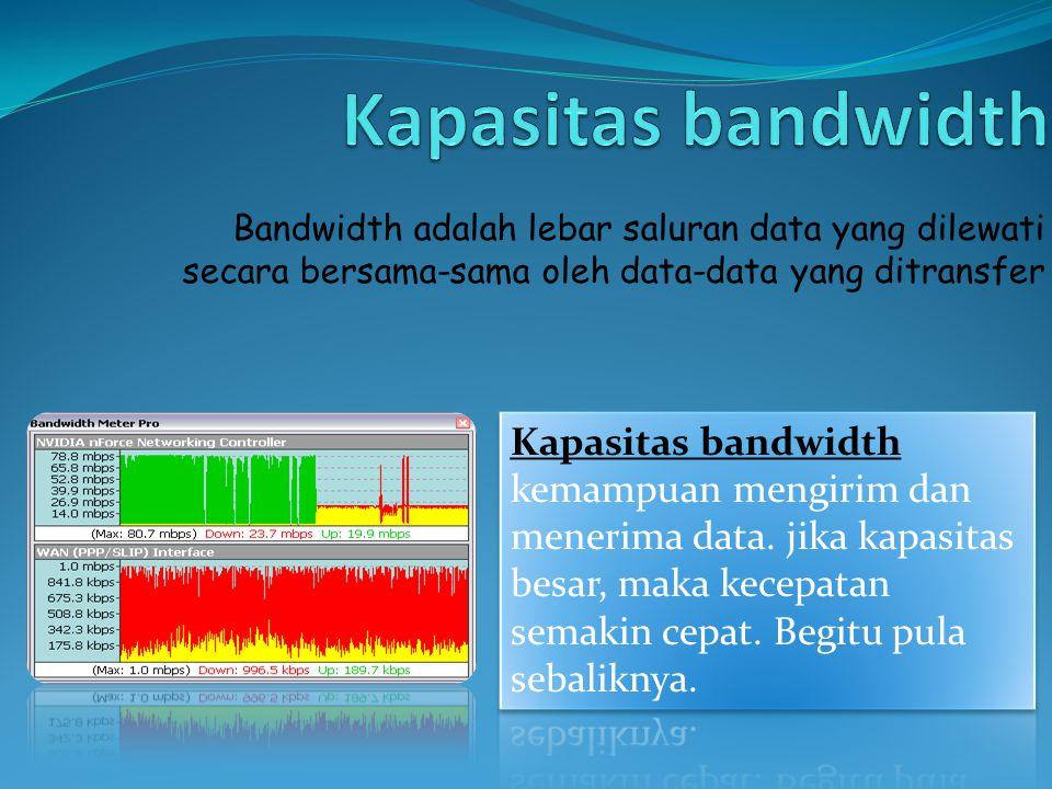 Kapasitas bandwidth Kapasitas bandwidth