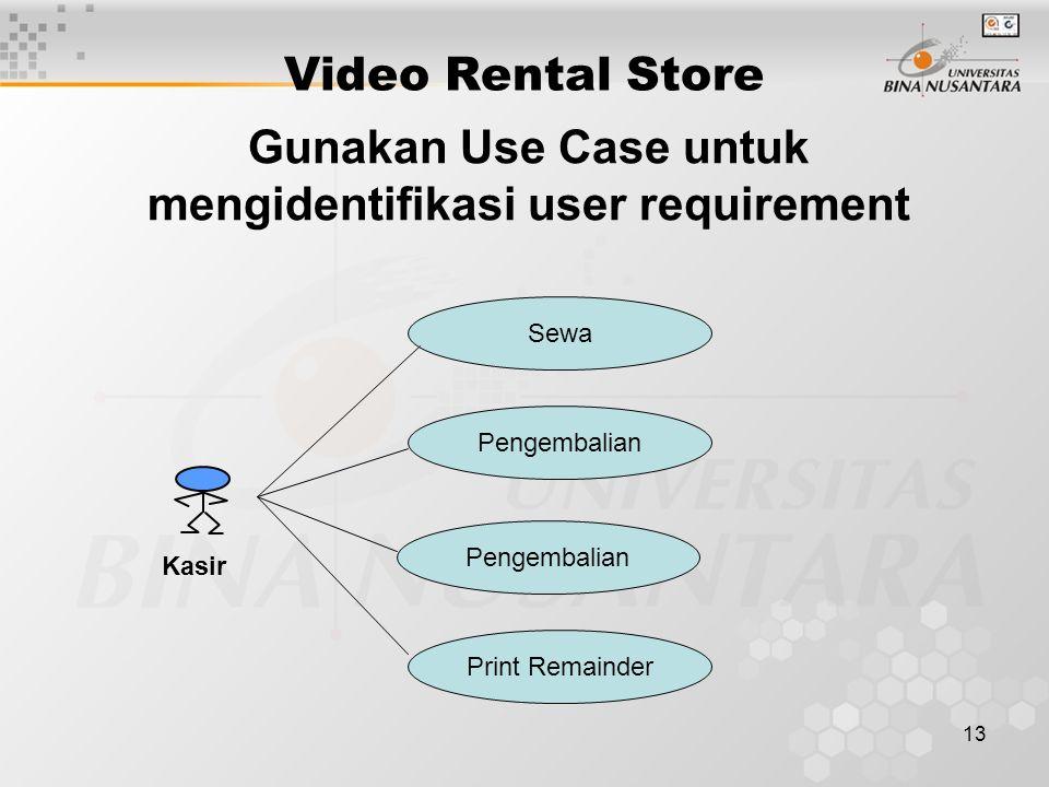 Gunakan Use Case untuk mengidentifikasi user requirement