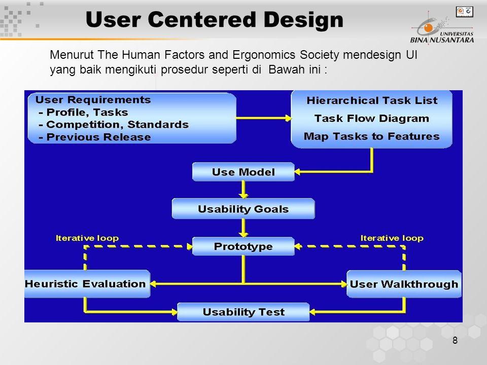 User Centered Design Menurut The Human Factors and Ergonomics Society mendesign UI yang baik mengikuti prosedur seperti di Bawah ini :