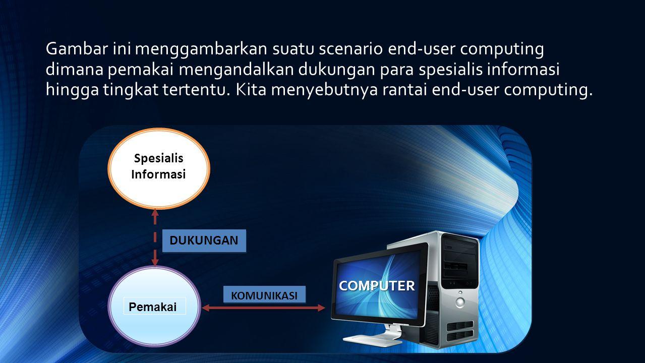 Gambar ini menggambarkan suatu scenario end-user computing dimana pemakai mengandalkan dukungan para spesialis informasi hingga tingkat tertentu. Kita menyebutnya rantai end-user computing.