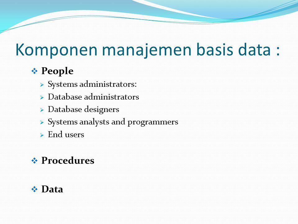 Komponen manajemen basis data :