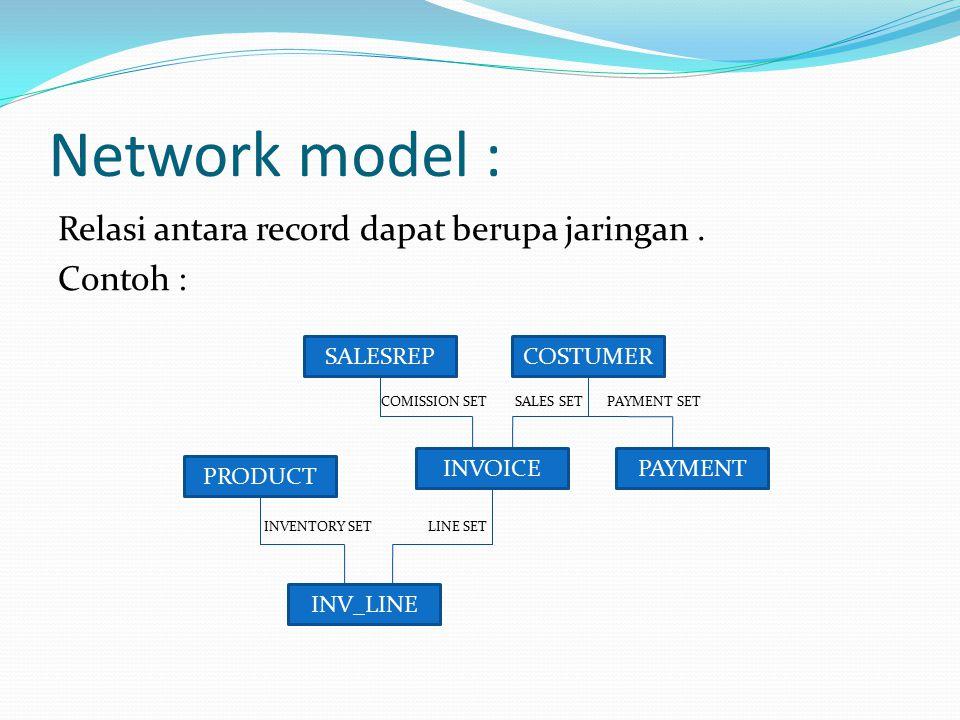 Network model : Relasi antara record dapat berupa jaringan . Contoh :