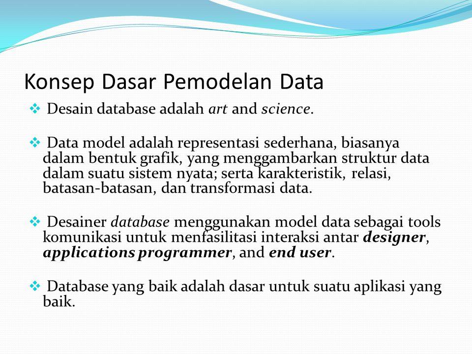 Konsep Dasar Pemodelan Data
