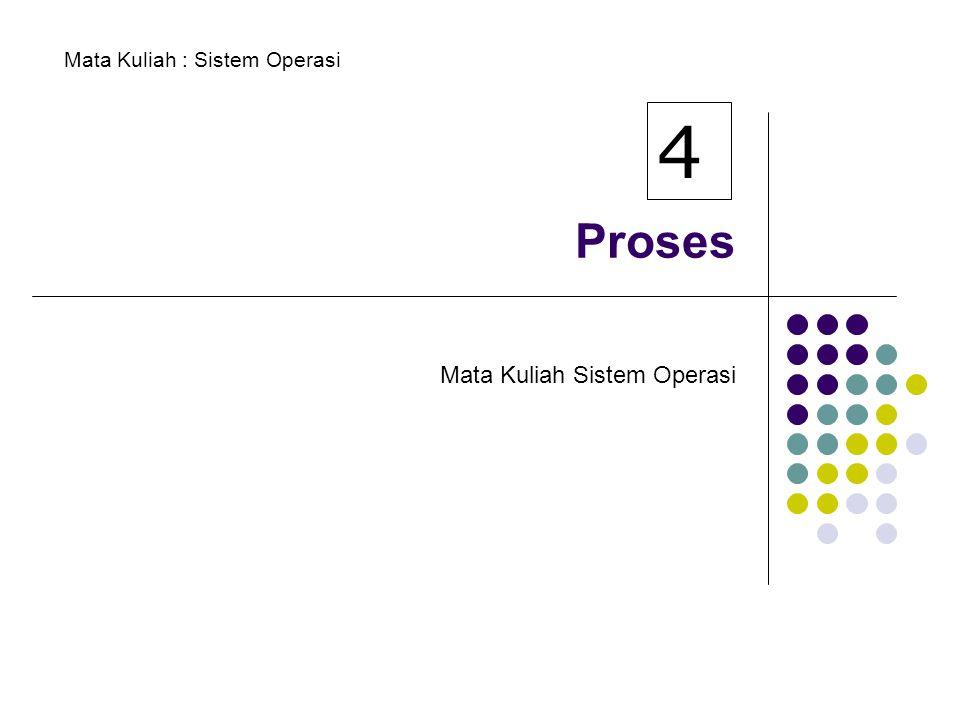 Mata Kuliah Sistem Operasi