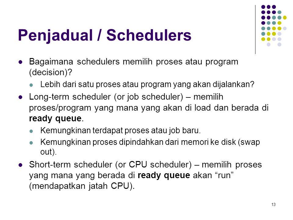 Penjadual / Schedulers