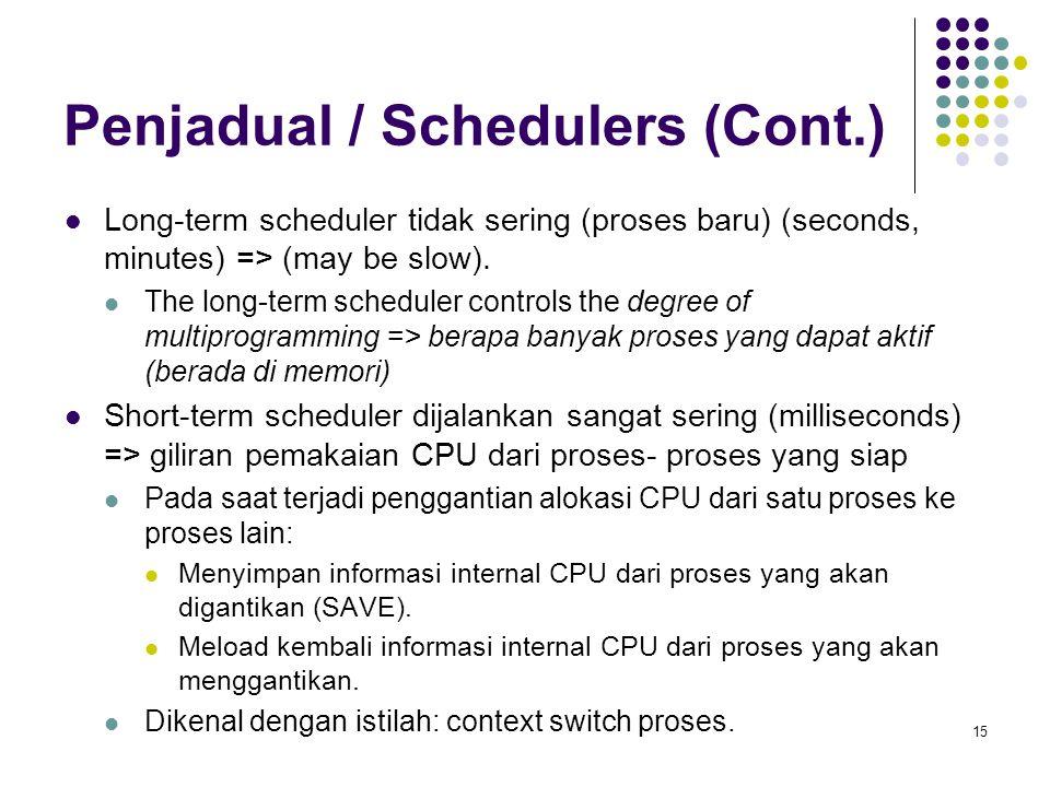 Penjadual / Schedulers (Cont.)