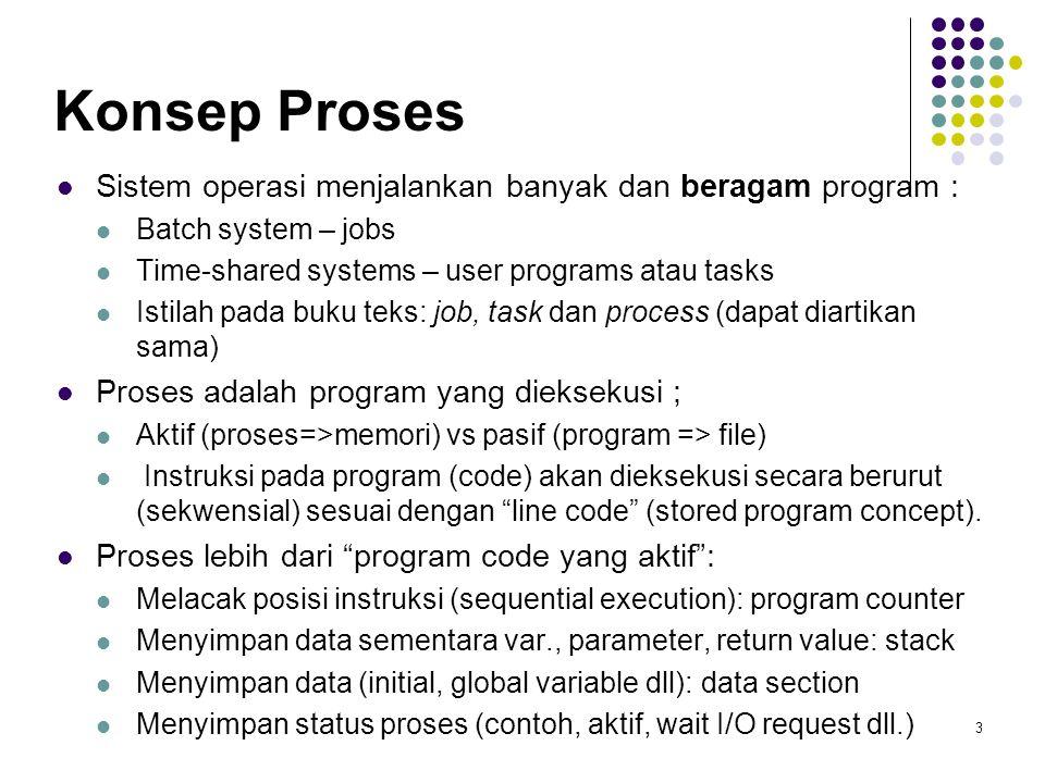 Konsep Proses Sistem operasi menjalankan banyak dan beragam program :