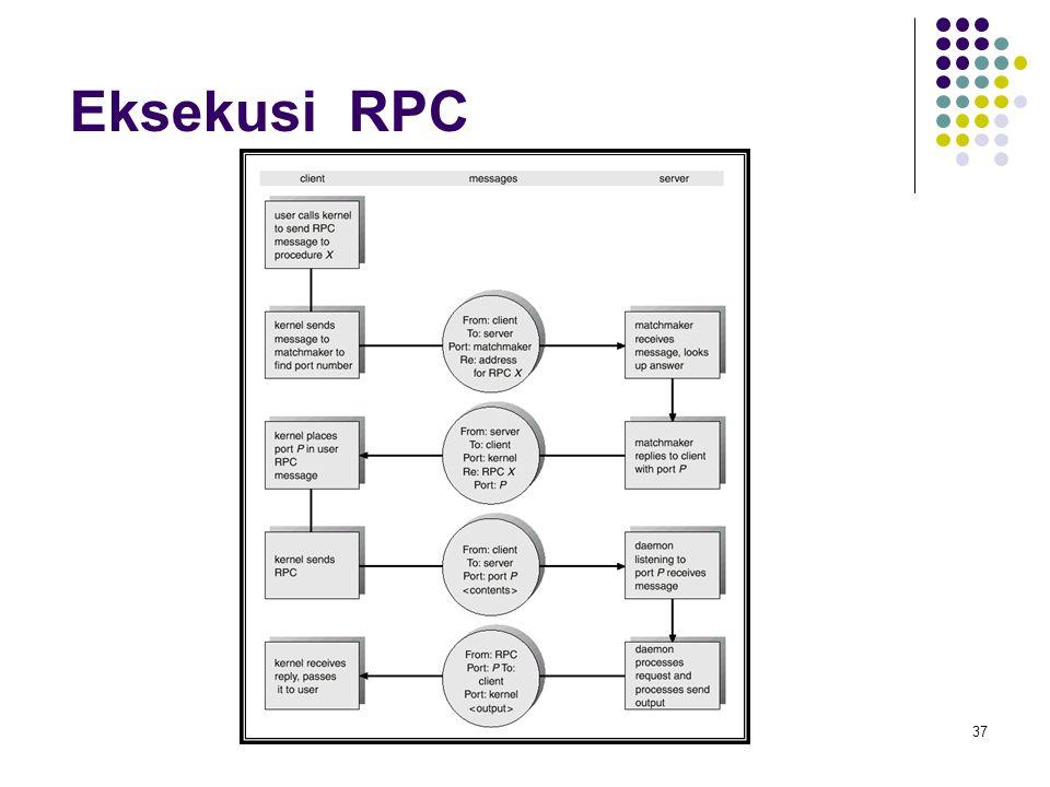 Eksekusi RPC