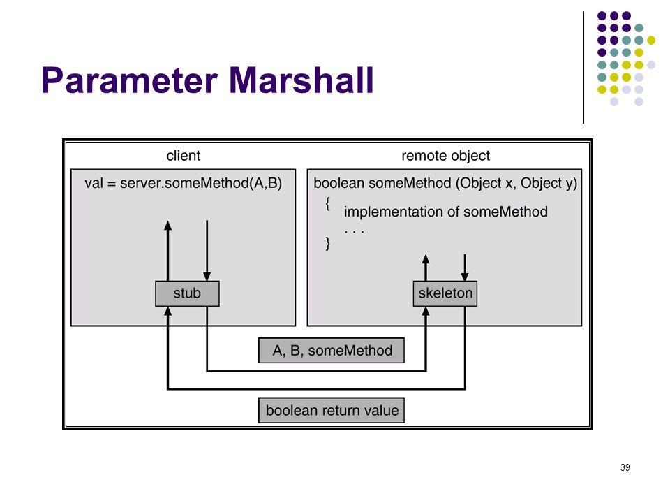 Parameter Marshall