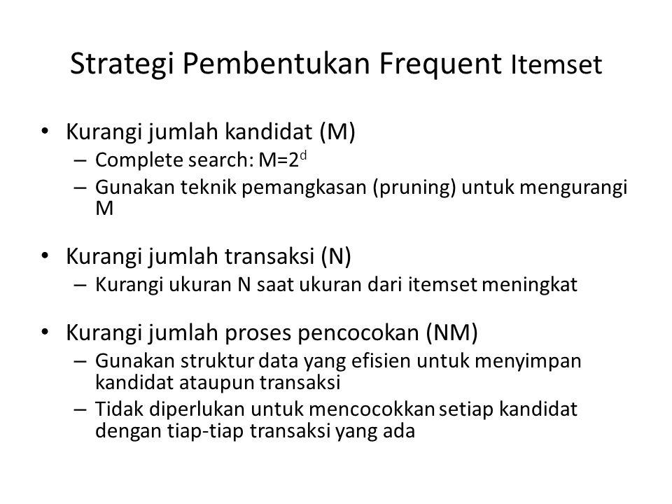 Strategi Pembentukan Frequent Itemset