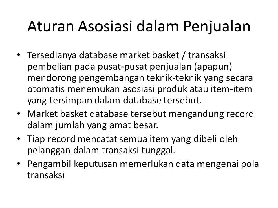 Aturan Asosiasi dalam Penjualan