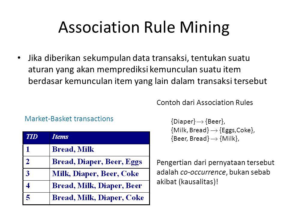 Association Rule Mining