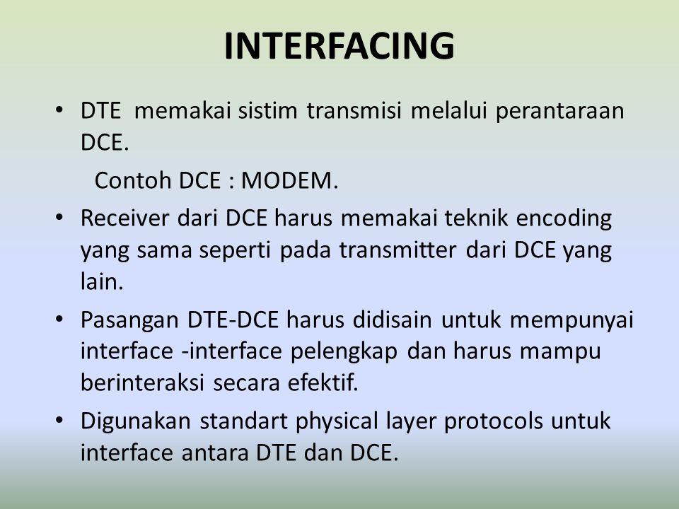 INTERFACING DTE memakai sistim transmisi melalui perantaraan DCE.