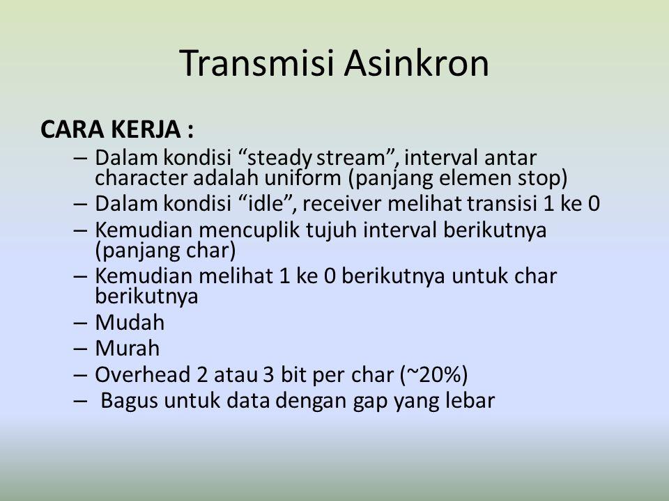 Transmisi Asinkron CARA KERJA :