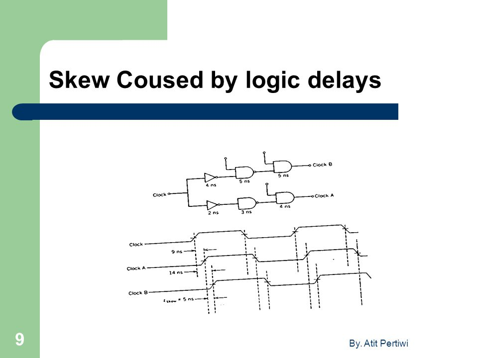 Skew Coused by logic delays