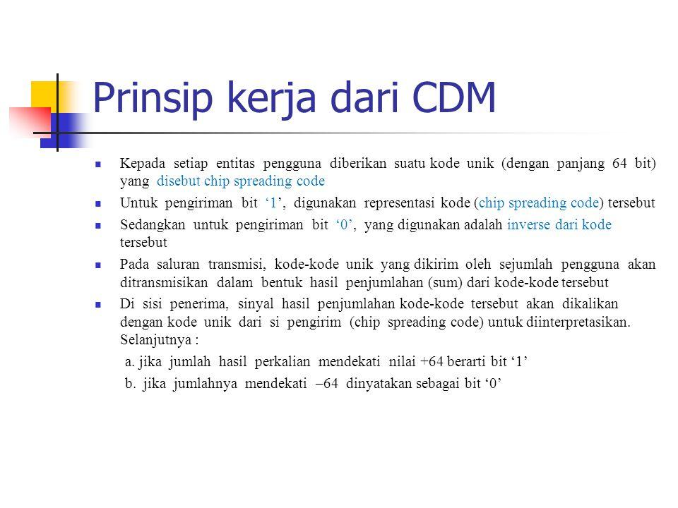Prinsip kerja dari CDM Kepada setiap entitas pengguna diberikan suatu kode unik (dengan panjang 64 bit) yang disebut chip spreading code.