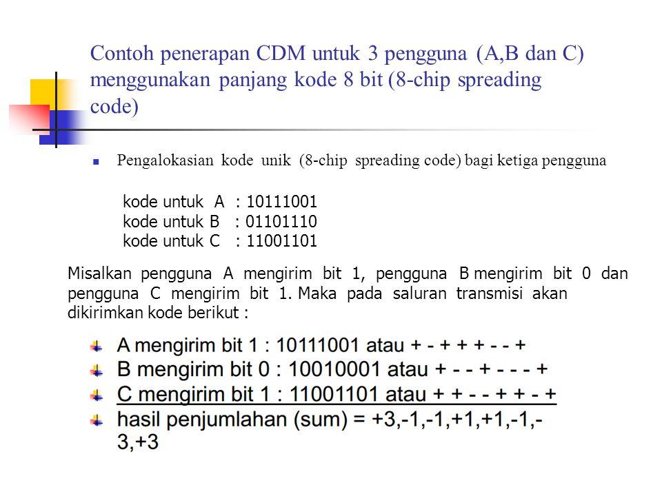 Contoh penerapan CDM untuk 3 pengguna (A,B dan C) menggunakan panjang kode 8 bit (8-chip spreading code)