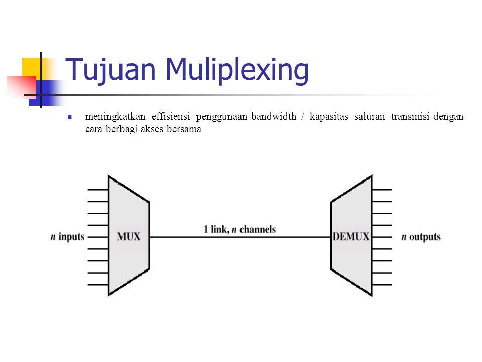 Tujuan Muliplexing meningkatkan effisiensi penggunaan bandwidth / kapasitas saluran transmisi dengan cara berbagi akses bersama.