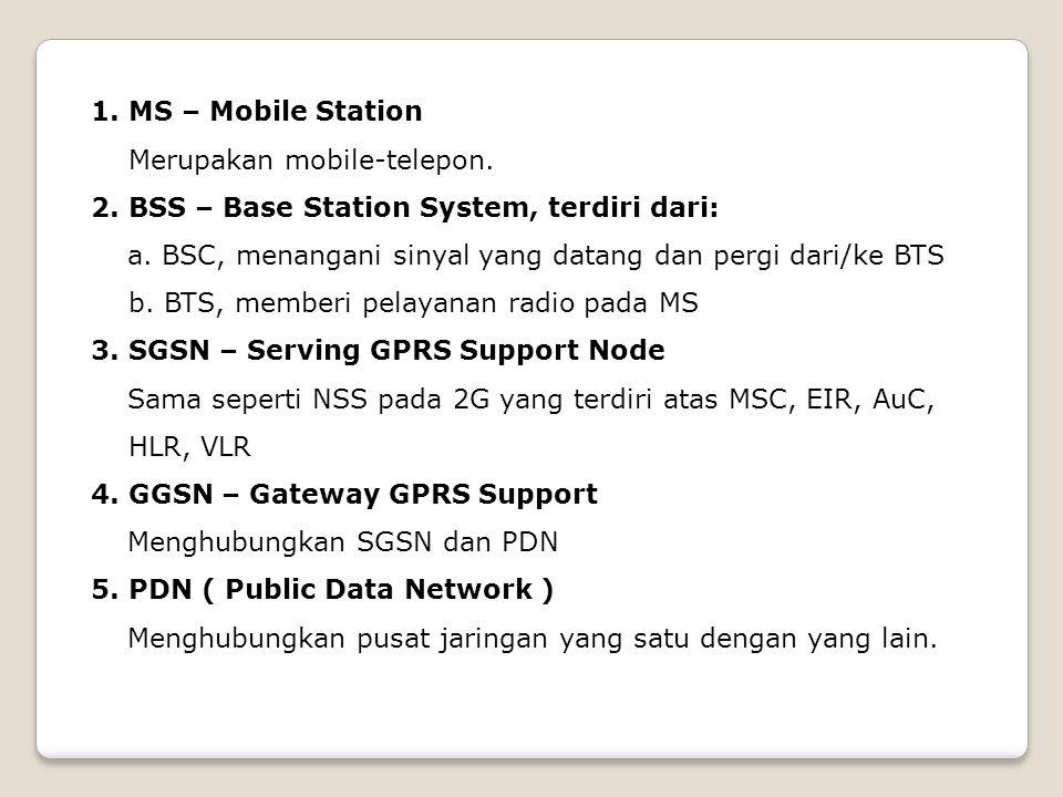 1. MS – Mobile Station Merupakan mobile-telepon. 2. BSS – Base Station System, terdiri dari: