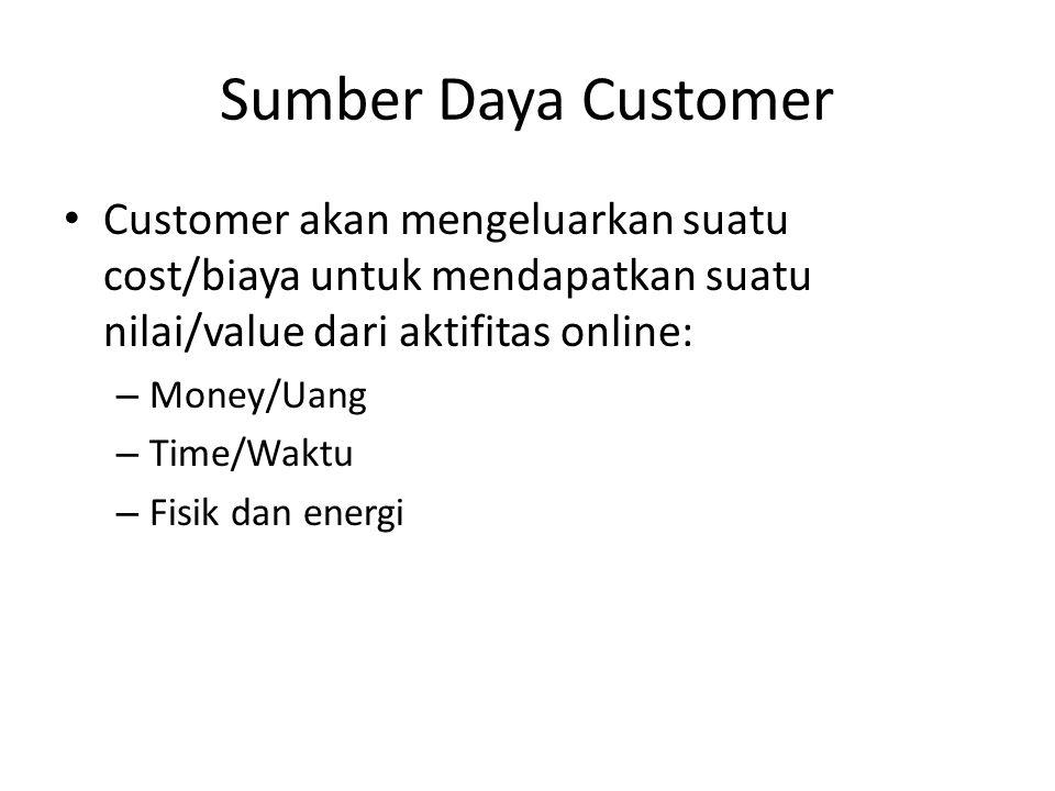 Sumber Daya Customer Customer akan mengeluarkan suatu cost/biaya untuk mendapatkan suatu nilai/value dari aktifitas online: