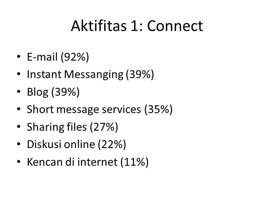 Aktifitas 1: Connect E-mail (92%) Instant Messanging (39%) Blog (39%)