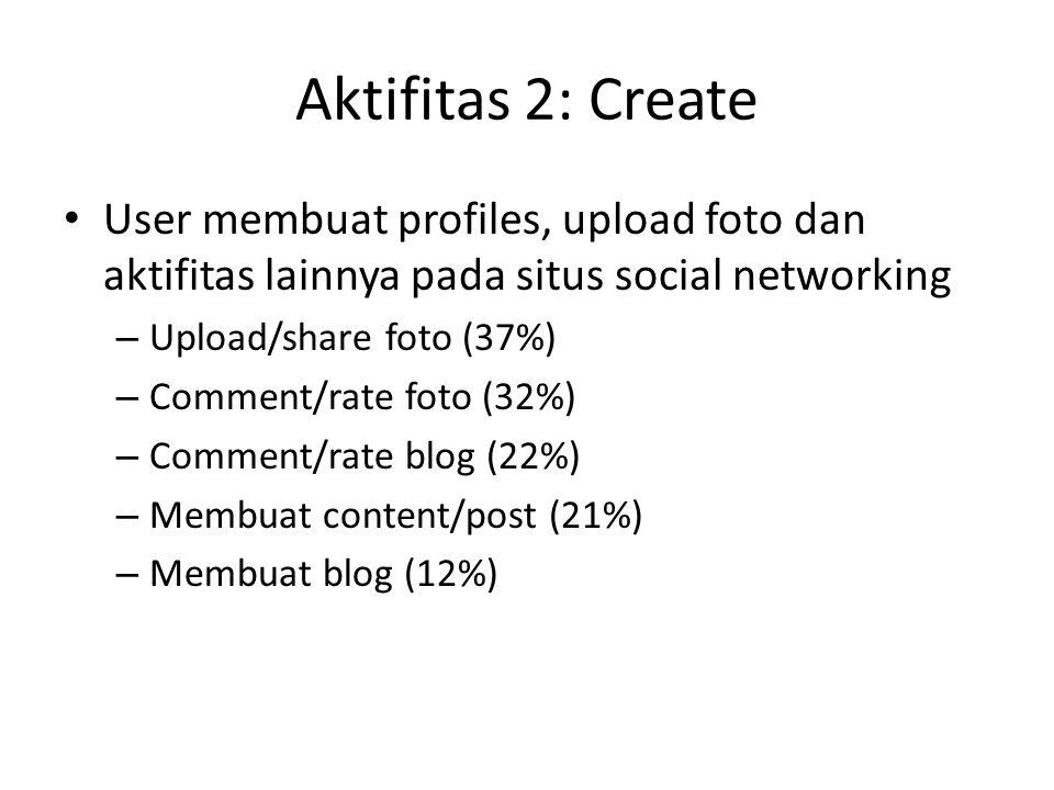 Aktifitas 2: Create User membuat profiles, upload foto dan aktifitas lainnya pada situs social networking.